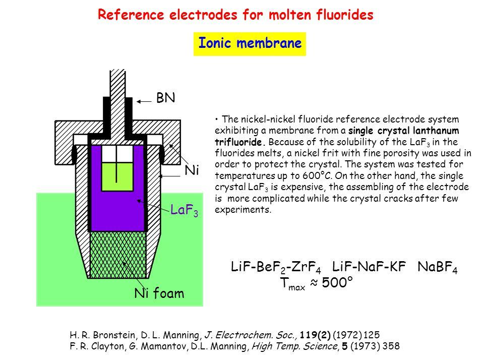 H. R. Bronstein, D. L. Manning, J. Electrochem. Soc., 119(2) (1972) 125 F. R. Clayton, G. Mamantov, D.L. Manning, High Temp. Science, 5 (1973) 358 LiF