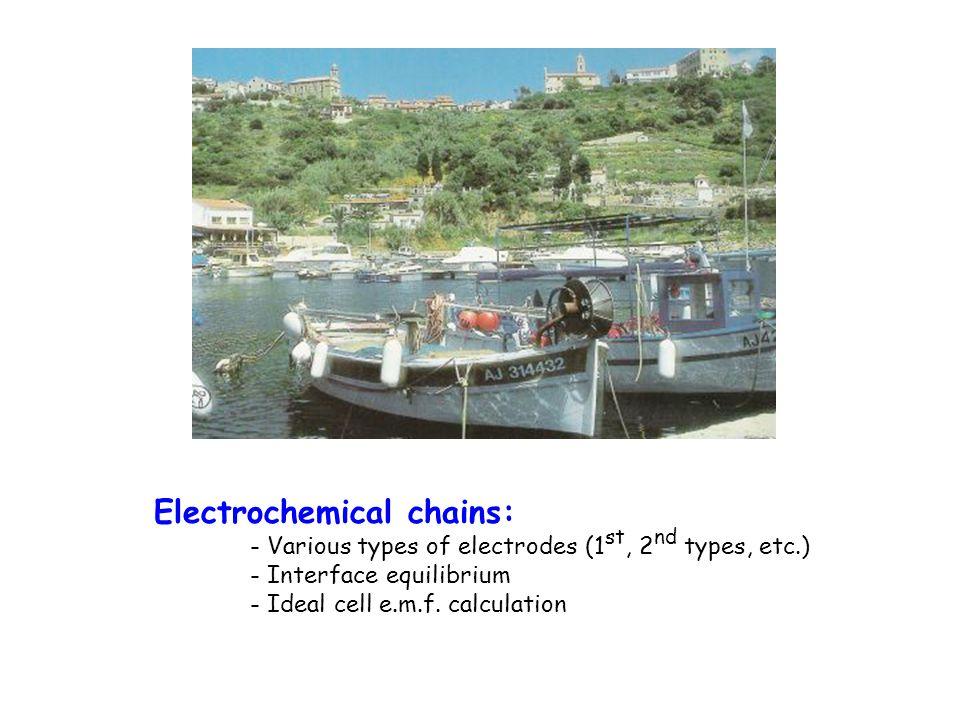 What is a potentiometric sensor.