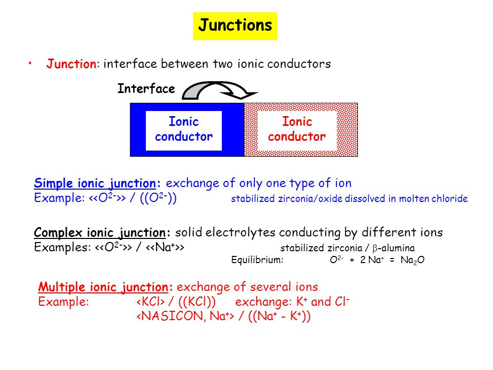 Electrode: interface between an ionic conductor and an electronic one Electrodes Ionic conductor Electronic conductor Ionic conductor: - aqueous solutions - molten salts (chlorides, fluorides, nitrates, carbonates, etc.) - solid electrolyte (anionic or cationic conductors) Electronic conductor: - solid or liquid metals or alloys - mixed ionic-electronic conductors (MIEC) Interface