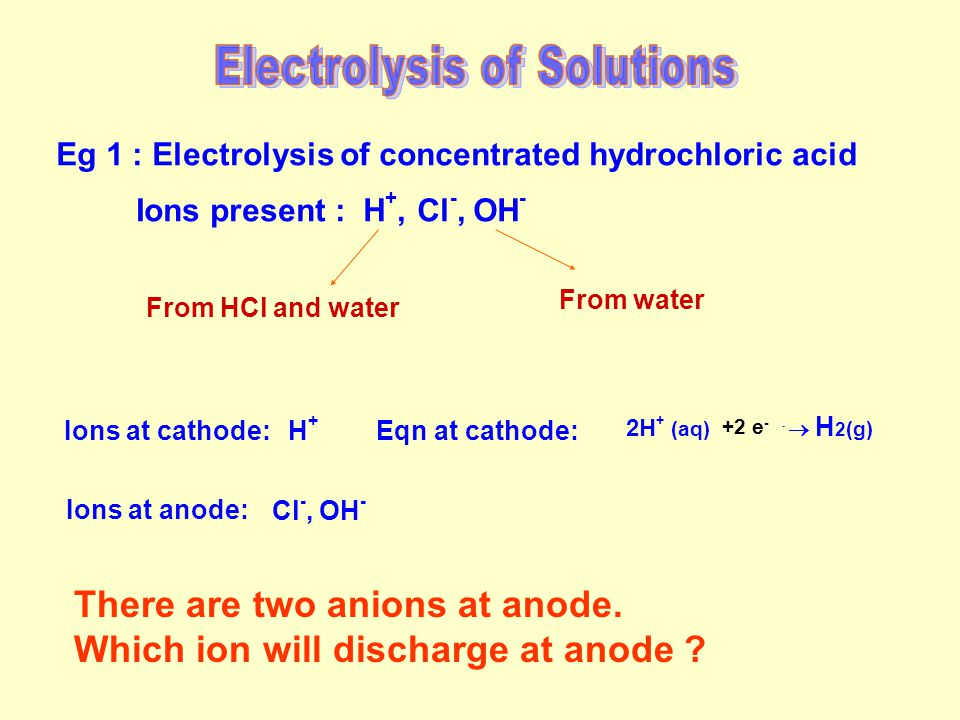 Eg 1 : Electrolysis of concentrated hydrochloric acid Ions present : H +, Cl -, OH - From HCl and water From water Ions at cathode:H+H+ Eqn at cathode: 2H + (aq) -  H 2 (g) +2 e - Ions at anode: Cl -, OH - There are two anions at anode.
