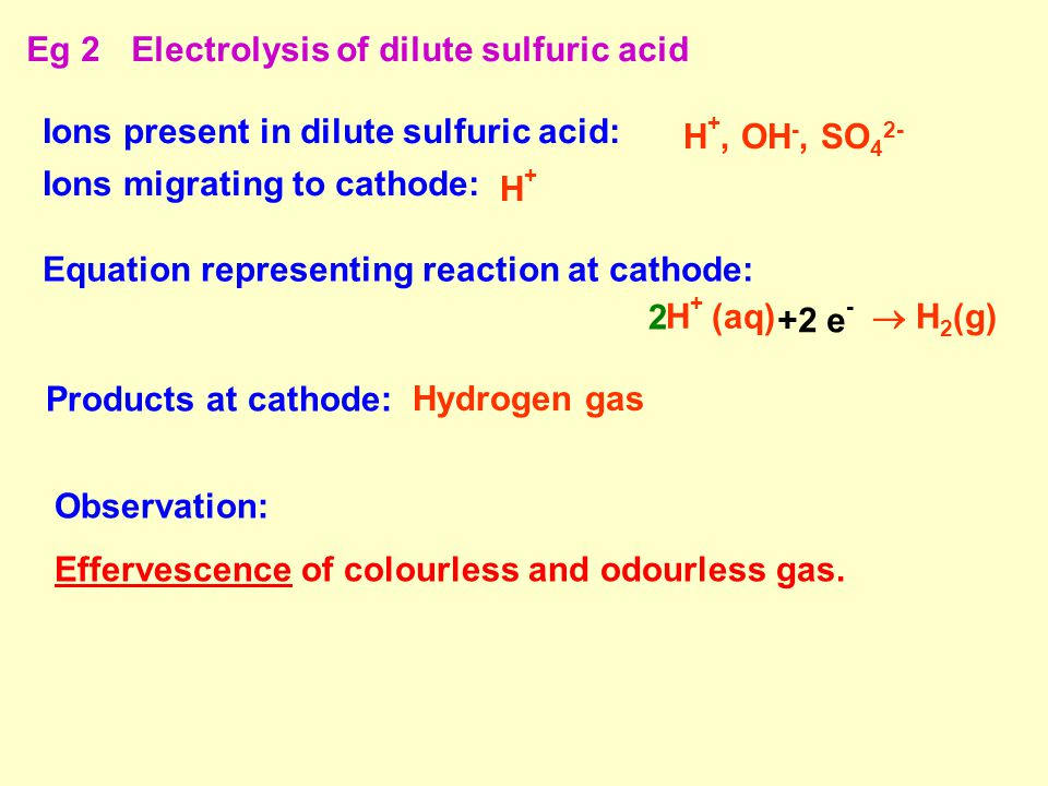 Eg 2Electrolysis of dilute sulfuric acid Ions present in dilute sulfuric acid: H +, OH -, SO 4 2- Ions migrating to cathode: Hydrogen gas Equation representing reaction at cathode: H + (aq)  H 2 (g) 2 +2 e - Products at cathode: Observation: Effervescence of colourless and odourless gas.
