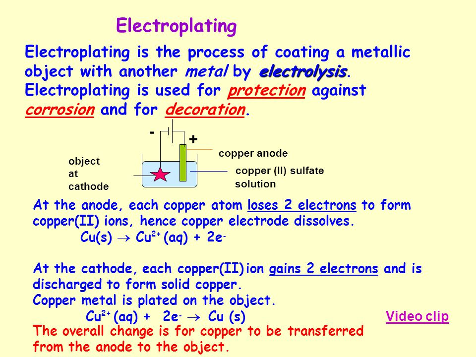 Electroplating Electroplating is the process of coating a metallic electrolysis object with another metal by electrolysis.