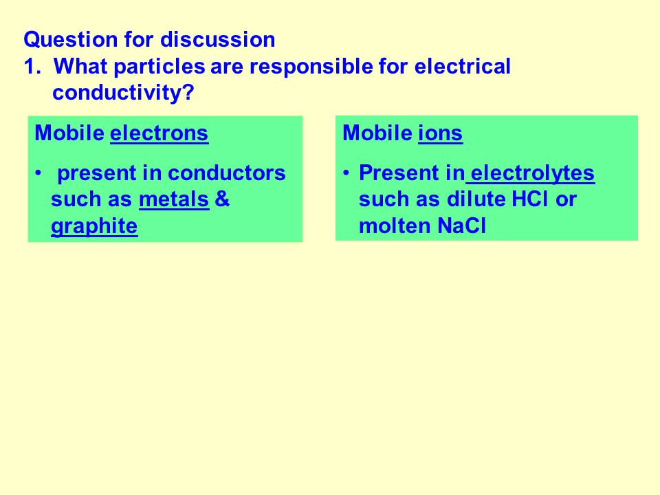 Question for discussion 1. What particles are responsible for electrical conductivity.