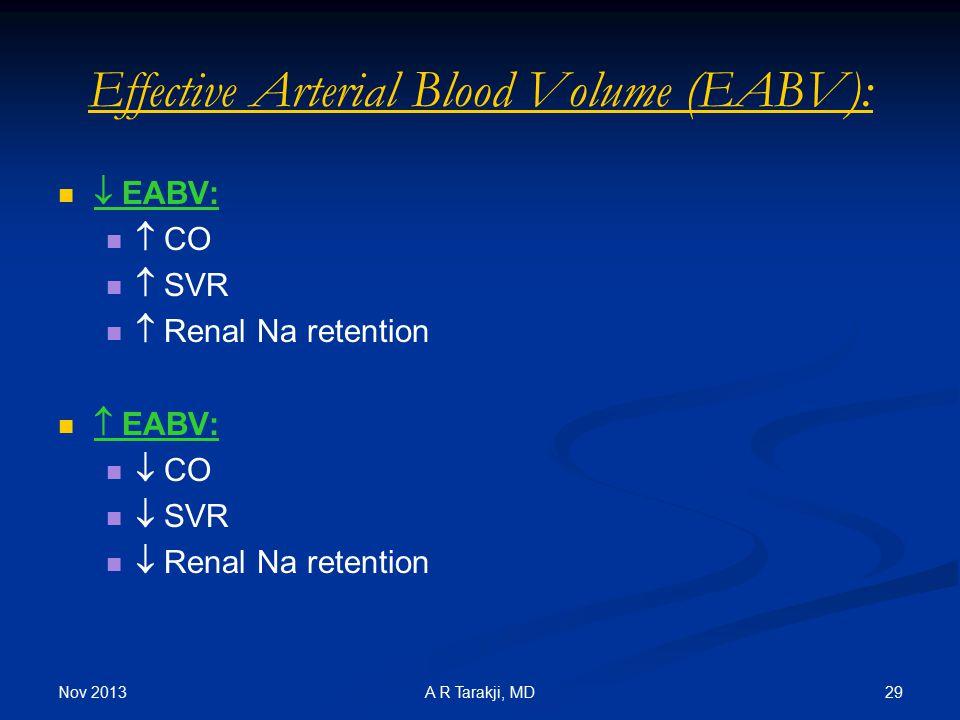 Nov 2013 29A R Tarakji, MD Effective Arterial Blood Volume (EABV):  EABV:  CO  SVR  Renal Na retention  EABV:  CO  SVR  Renal Na retention