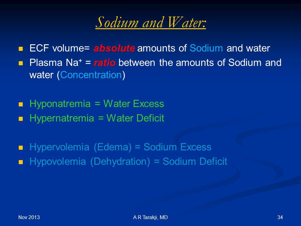 Nov 2013 34A R Tarakji, MD Sodium and Water: ECF volume= absolute amounts of Sodium and water Plasma Na + = ratio between the amounts of Sodium and wa