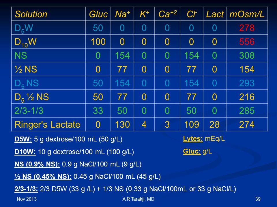 Nov 2013 39A R Tarakji, MD SolutionGlucNa + K+K+ Ca +2 Cl - LactmOsm/L D5WD5W5000000278 D 10 W10000000556 NS015400 0308 ½ NS07700 0154 D 5 NS5015400 0