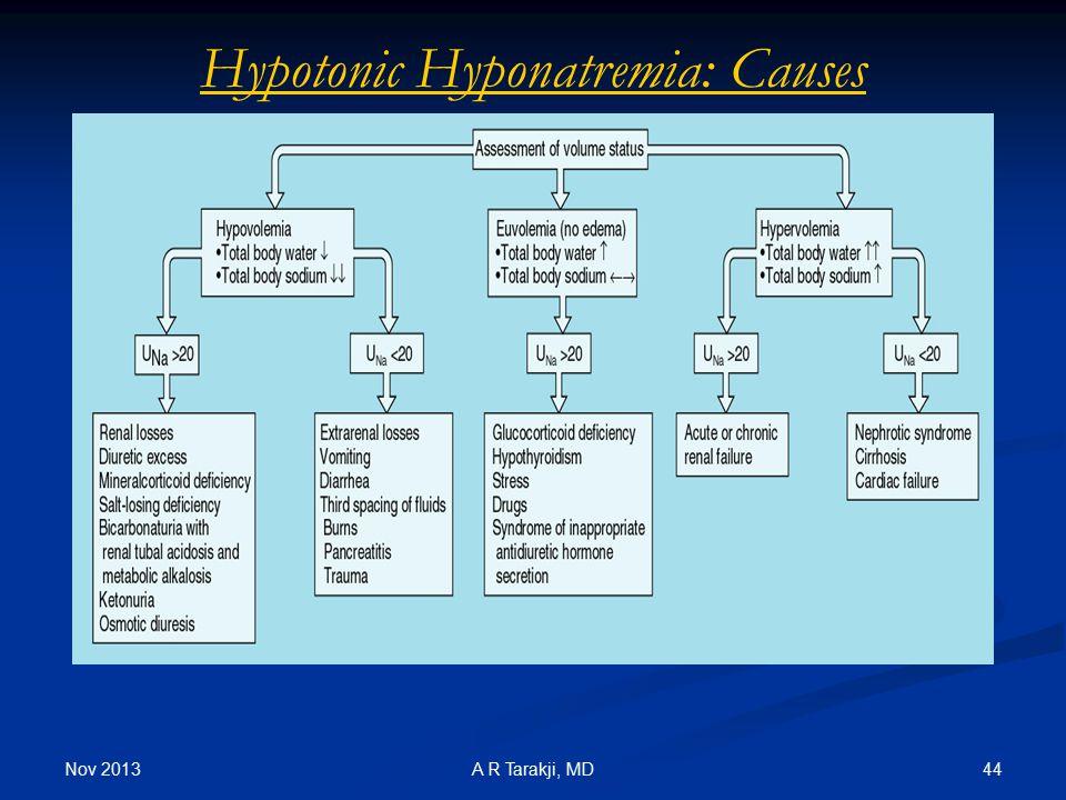 Nov 2013 44A R Tarakji, MD Hypotonic Hyponatremia: Causes