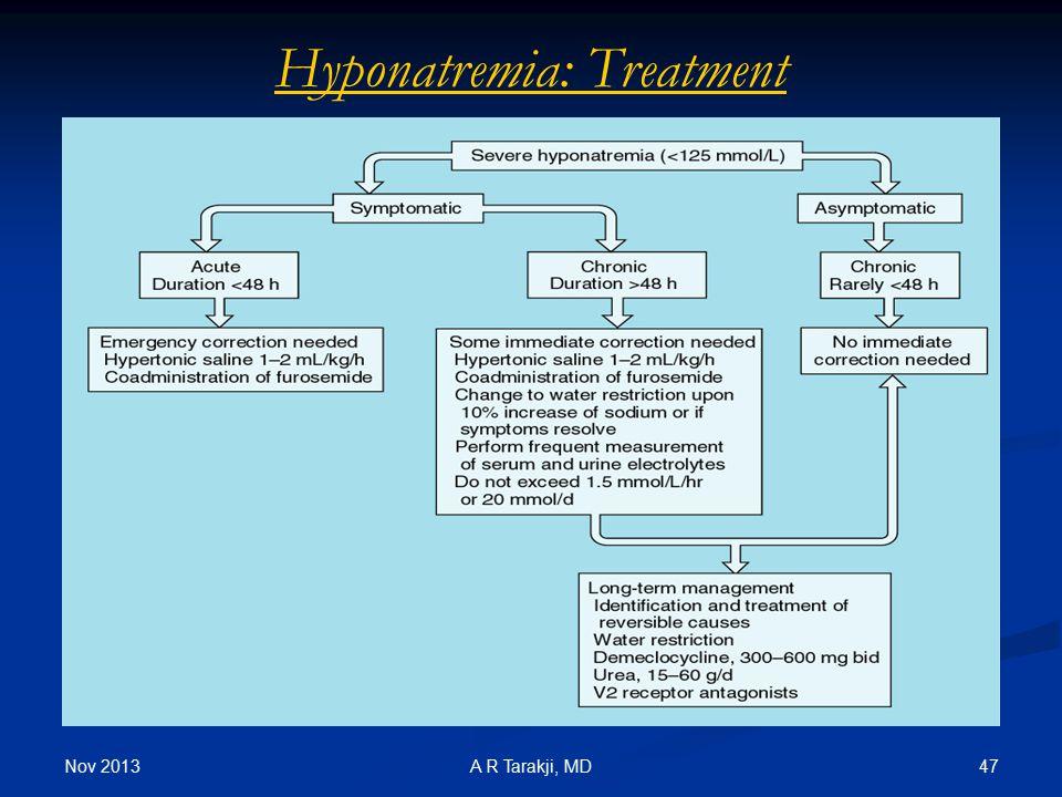 Nov 2013 47A R Tarakji, MD Hyponatremia: Treatment