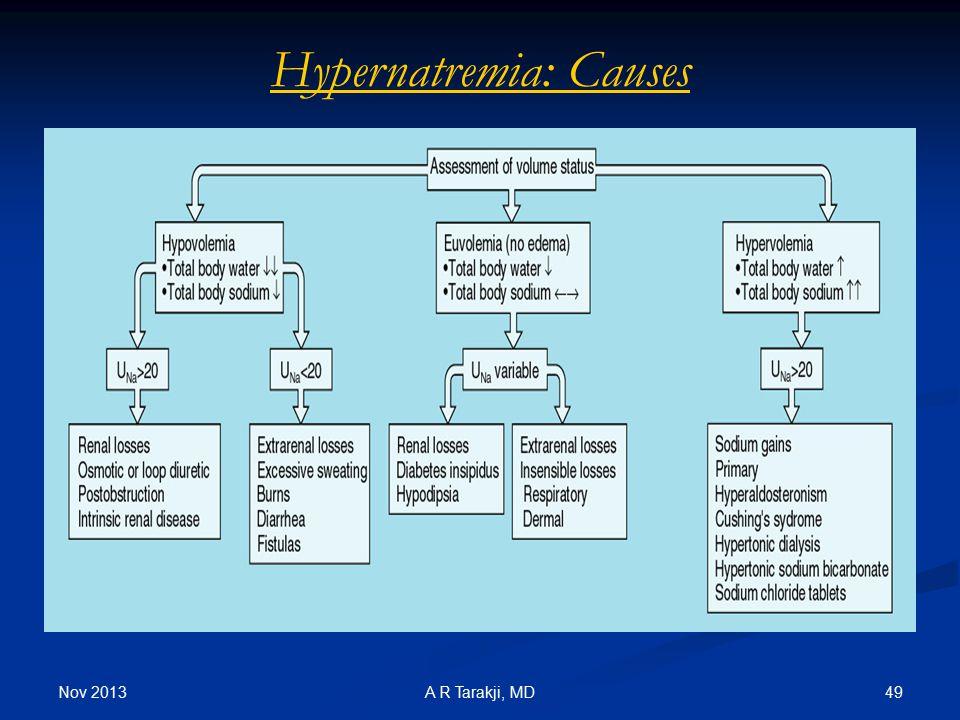 Nov 2013 49A R Tarakji, MD Hypernatremia: Causes