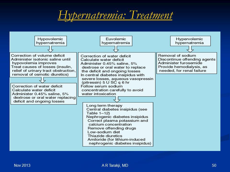 Nov 2013 50A R Tarakji, MD Hypernatremia: Treatment