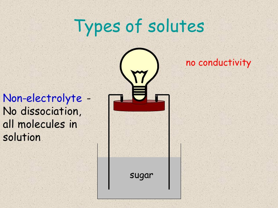 Types of solutes sugar Non-electrolyte - No dissociation, all molecules in solution no conductivity