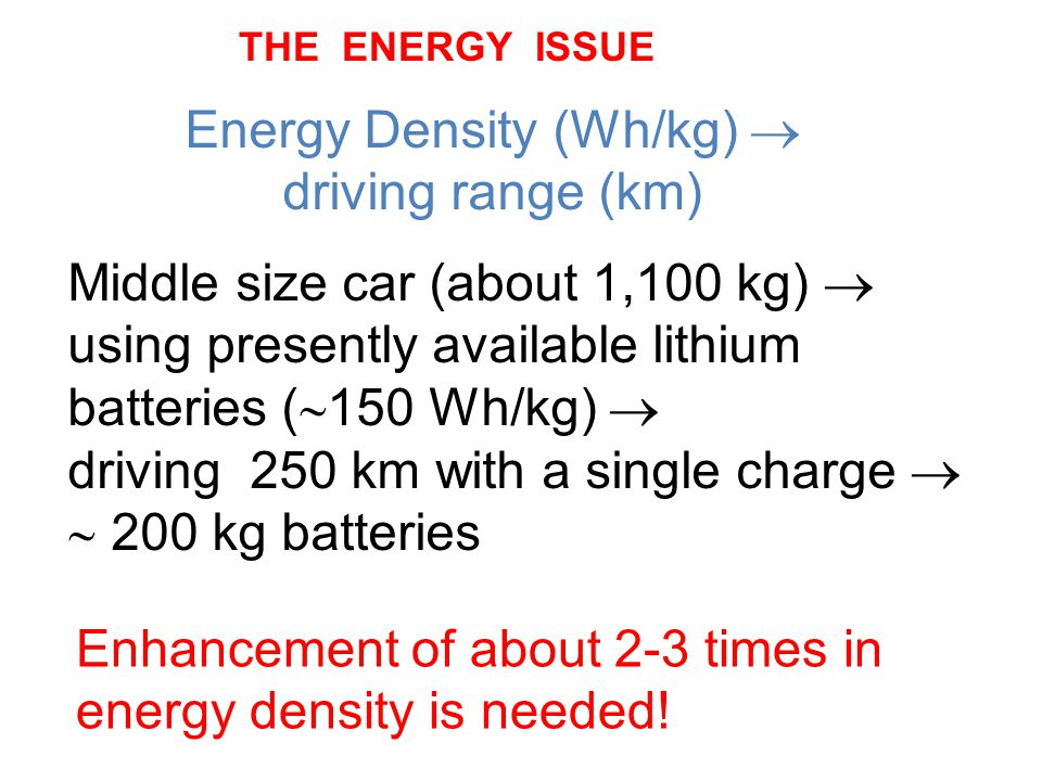 Energy Density (Wh/kg)  driving range (km) Middle size car (about 1,100 kg)  using presently available lithium batteries (  150 Wh/kg)  driving 25
