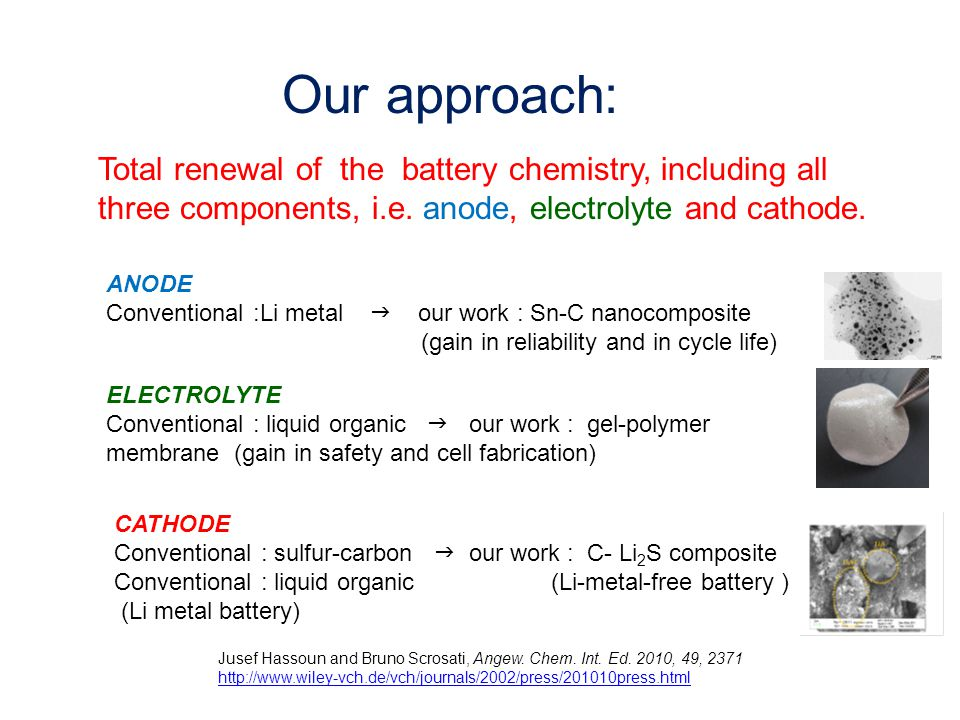 Our approach: Jusef Hassoun and Bruno Scrosati, Angew. Chem. Int. Ed. 2010, 49, 2371 http://www.wiley-vch.de/vch/journals/2002/press/201010press.html
