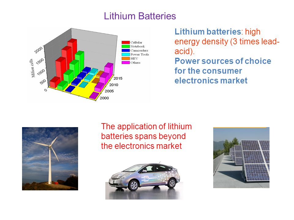 Lithium batteries: high energy density (3 times lead- acid). Power sources of choice for the consumer electronics market Lithium Batteries The applica