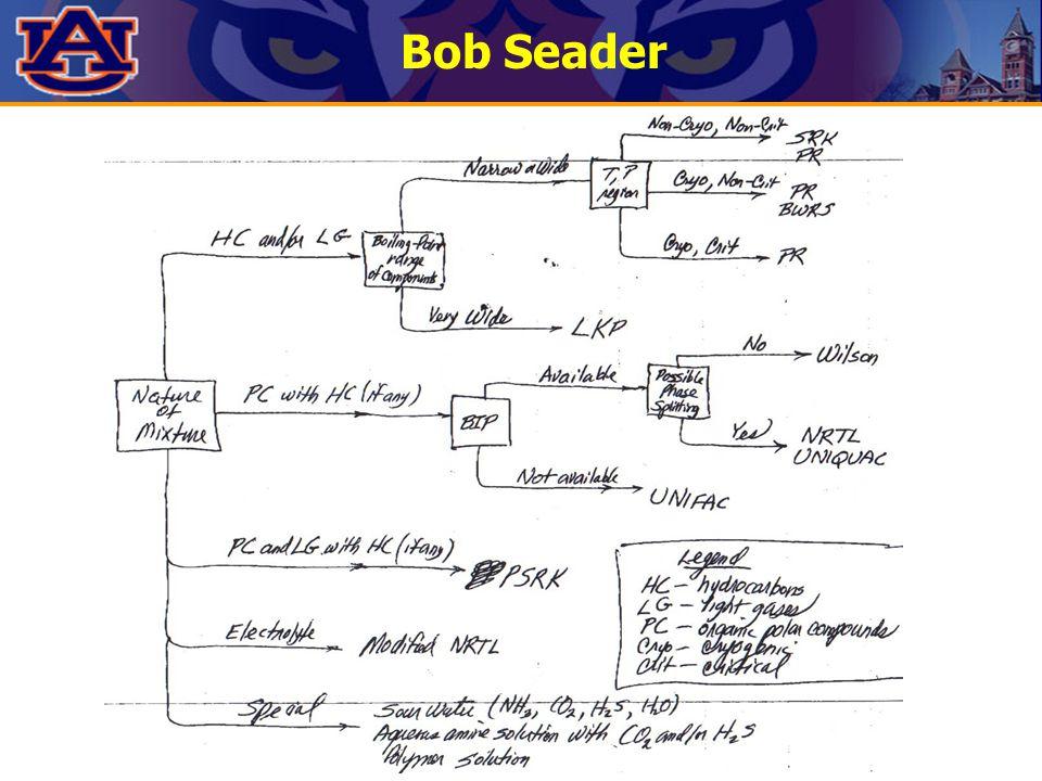 Bob Seader