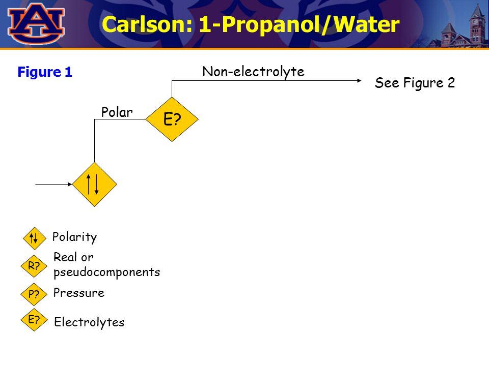 Carlson: 1-Propanol/Water E. Polar Non-electrolyte See Figure 2 Polarity R.
