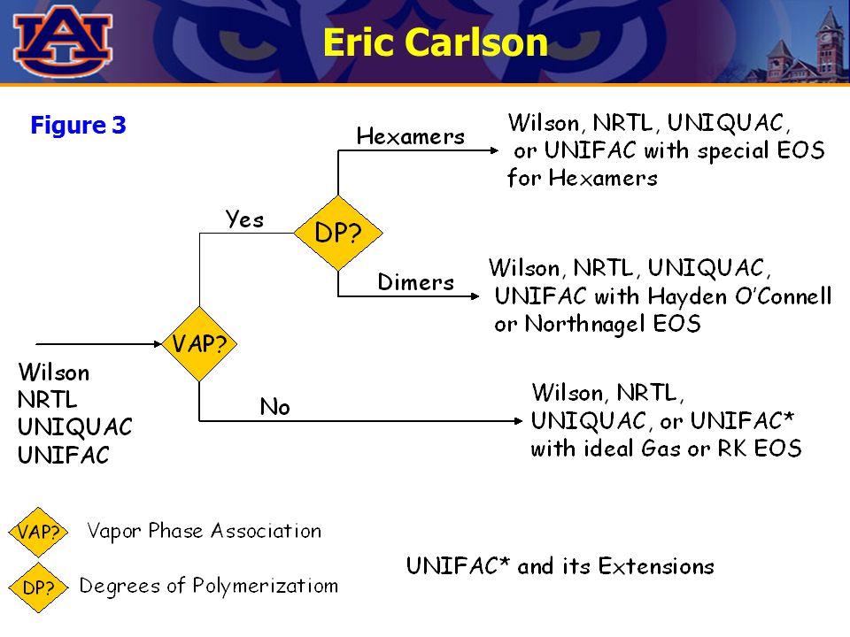Eric Carlson Figure 3