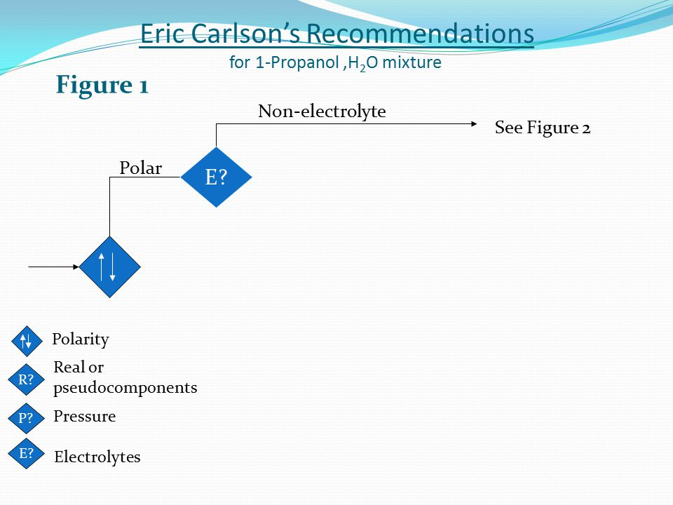 Eric Carlson's Recommendations for 1-Propanol,H 2 O mixture E? Polar Non-electrolyte See Figure 2 Figure 1 Polarity R? Real or pseudocomponents P? Pre