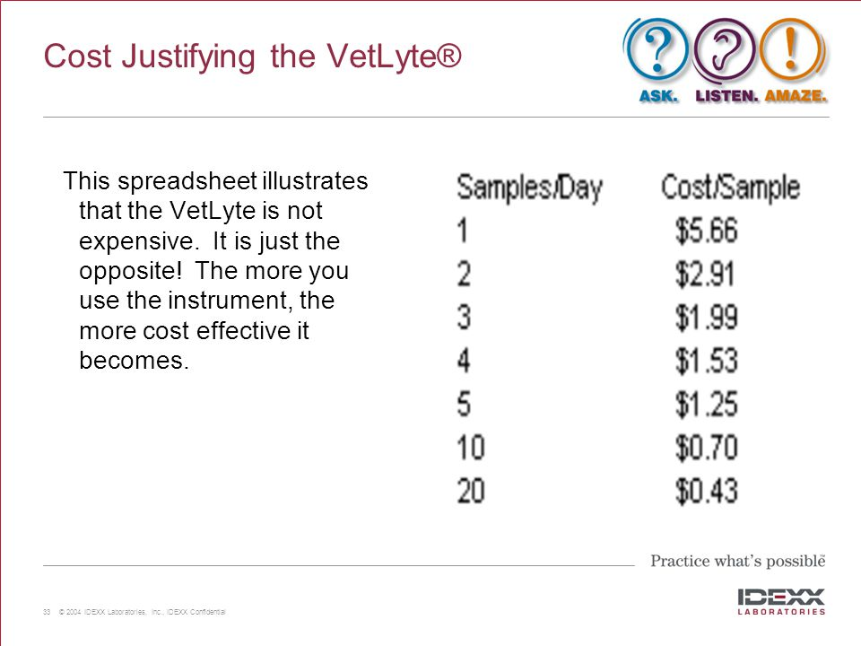 33 © 2004 IDEXX Laboratories, Inc., IDEXX Confidential Cost Justifying the VetLyte® This spreadsheet illustrates that the VetLyte is not expensive.