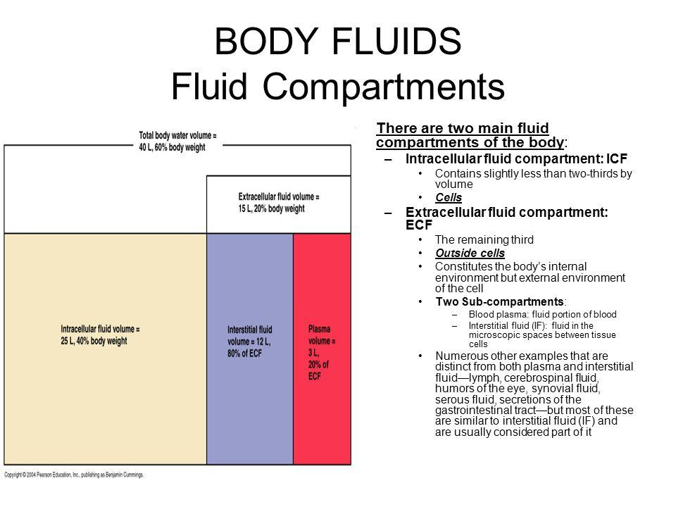 CONSEQUENCES OF ACID-BASE IMBALANCES