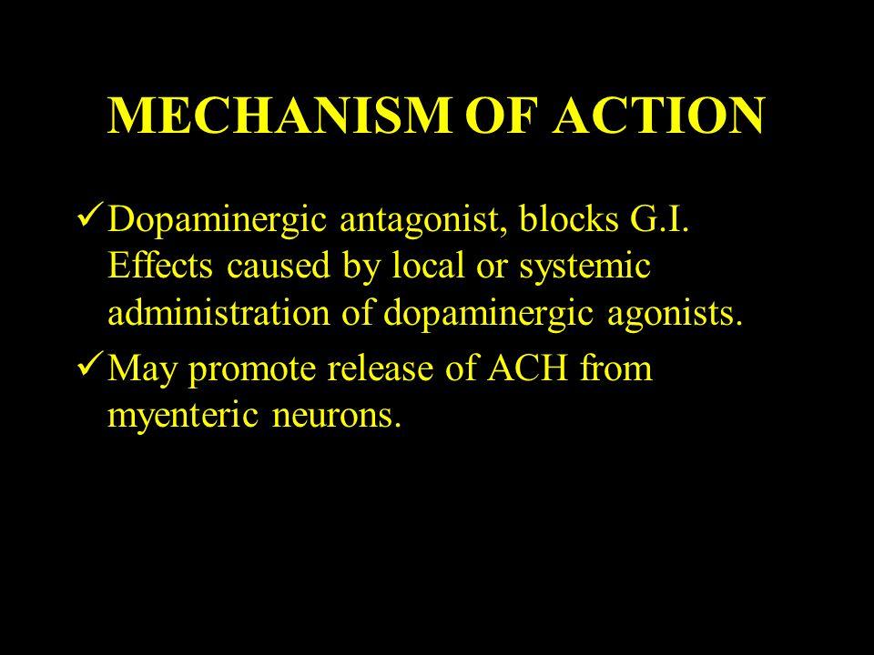 MECHANISM OF ACTION Dopaminergic antagonist, blocks G.I.