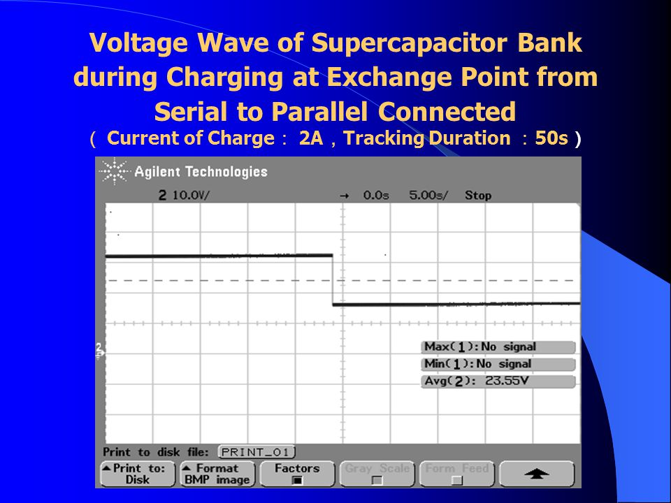 Voltage Wave of Supercapacitor Bank during Charging at Exchange Point from Serial to Parallel Connected ( Current of Charge : 2A , Tracking Duration :