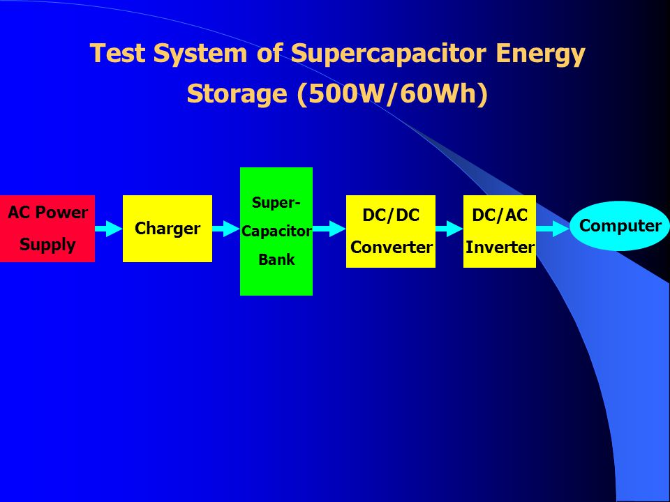 Study of the Efficiency of Supercapacitor Bank Charging Supercapacitor by constant voltage charging, the efficiency can be up to 50% Supercapacitor by constant current charging, the highest efficiency can be gotten 。 Because of the serial and parallel resistance in Supercapacitor, they will consume electricity when charging.