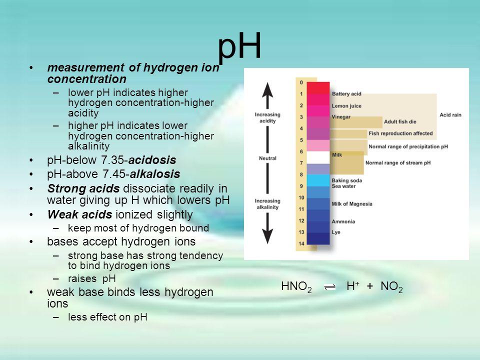 pH measurement of hydrogen ion concentration –lower pH indicates higher hydrogen concentration-higher acidity –higher pH indicates lower hydrogen conc