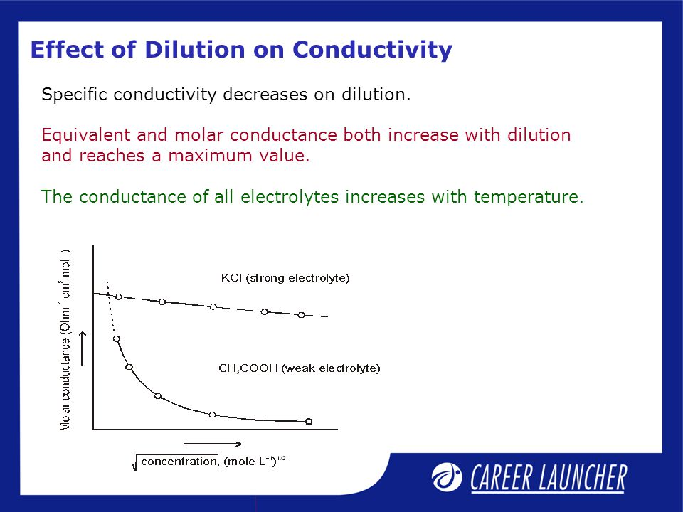 Effect of Dilution on Conductivity Specific conductivity decreases on dilution. Equivalent and molar conductance both increase with dilution and reach