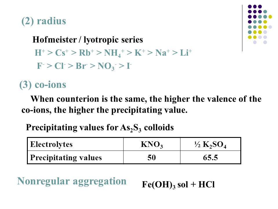 (2) radius Hofmeister / lyotropic series H + > Cs + > Rb + > NH 4 + > K + > Na + > Li + F - > Cl - > Br - > NO 3 - > I - (3) co-ions When counterion i
