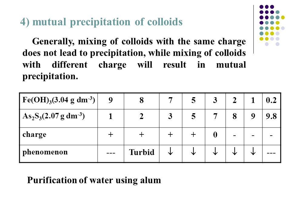 4) mutual precipitation of colloids Generally, mixing of colloids with the same charge does not lead to precipitation, while mixing of colloids with d