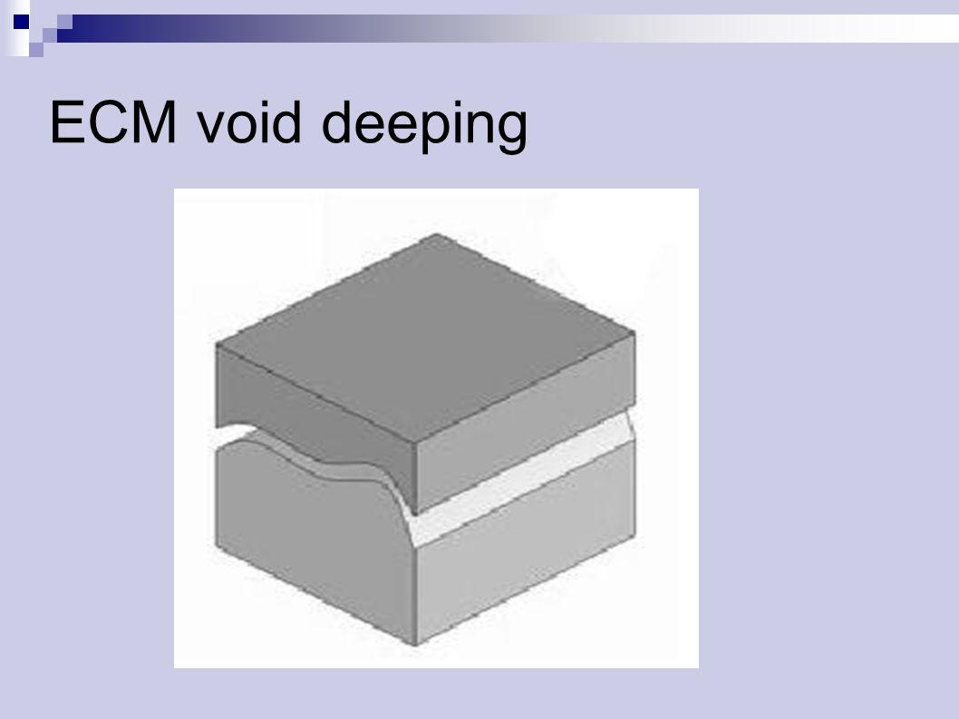 ECM void deeping