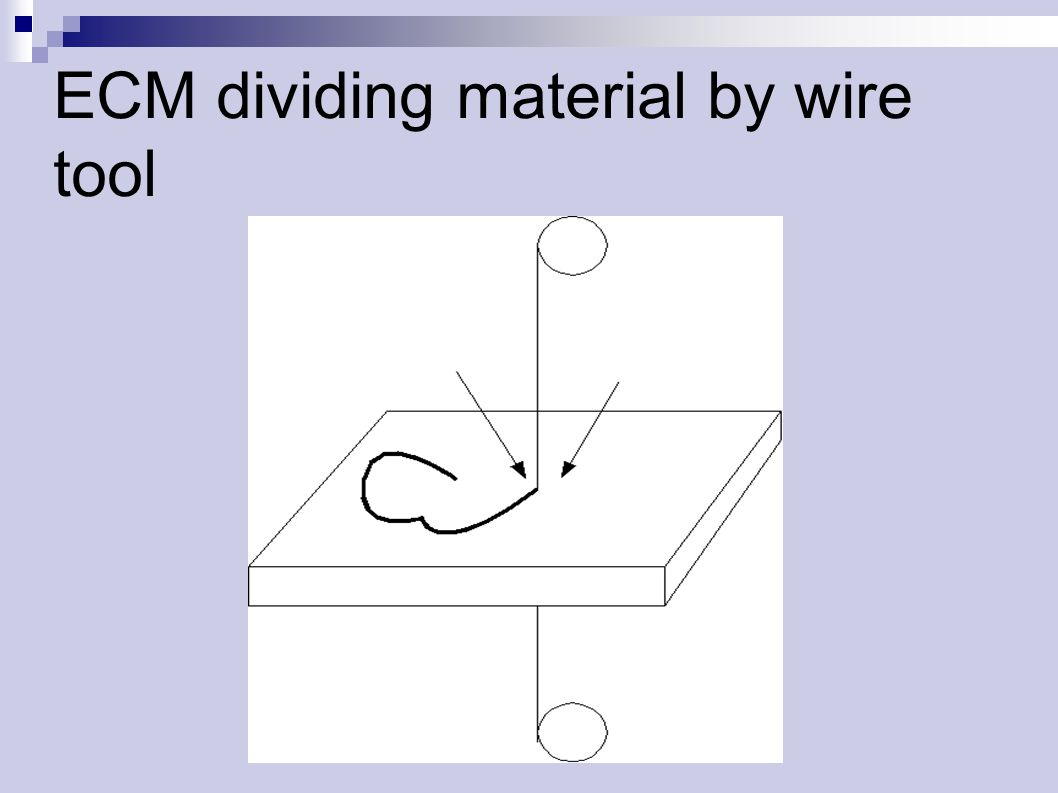 ECM dividing material by wire tool