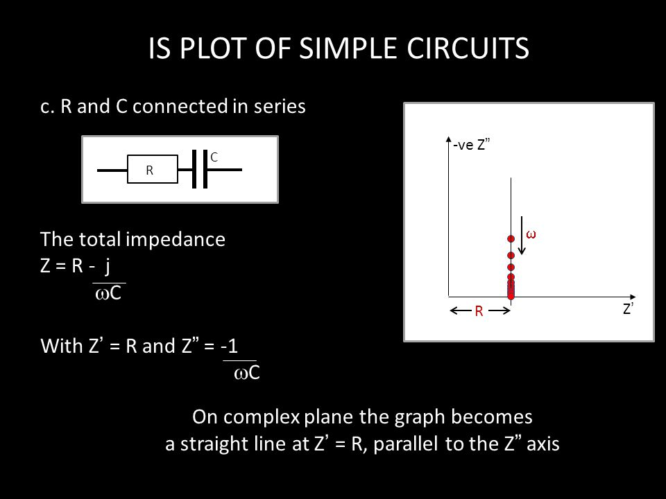 """IS PLOT OF SIMPLE CIRCUITS The total impedance Z = R - j  C With Z' = R and Z"""" = -1  C  Z'Z' -ve Z"""" Z'Z' C c. R and C connected in series R R On co"""