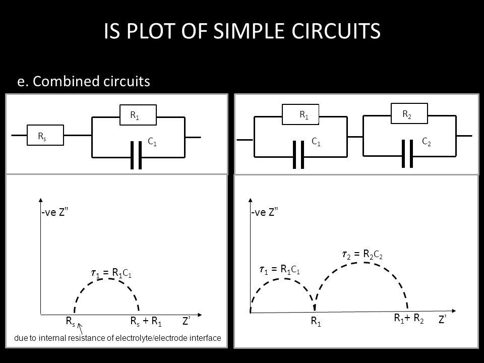 """IS PLOT OF SIMPLE CIRCUITS RsRs R1R1 R2R2 R1R1 C1C1 C2C2 C1C1 -ve Z"""" Z'Z'RsRs  1 = R 1 C 1 R s + R 1 -ve Z"""" Z'Z' R1R1 R 1 + R 2  2 = R 2 C 2  1 = R"""