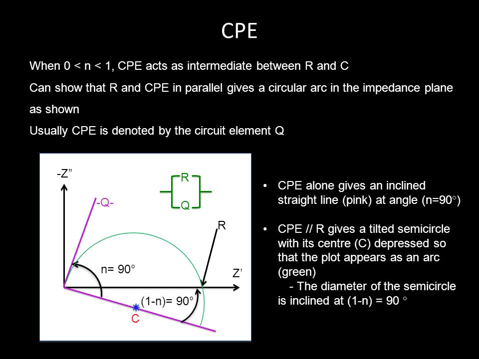 CPE When 0 < n < 1, CPE acts as intermediate between R and C Can show that R and CPE in parallel gives a circular arc in the impedance plane as shown