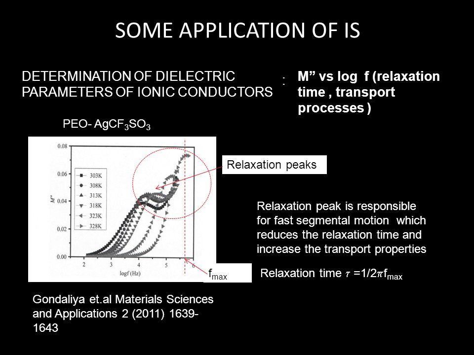 """SOME APPLICATION OF IS DETERMINATION OF DIELECTRIC PARAMETERS OF IONIC CONDUCTORS : M"""" vs log f (relaxation time, transport processes ) Relaxation pea"""