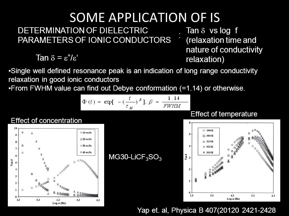 """SOME APPLICATION OF IS Tan  =  """"/  ' MG30-LiCF 3 SO 3 Single well defined resonance peak is an indication of long range conductivity relaxation in"""