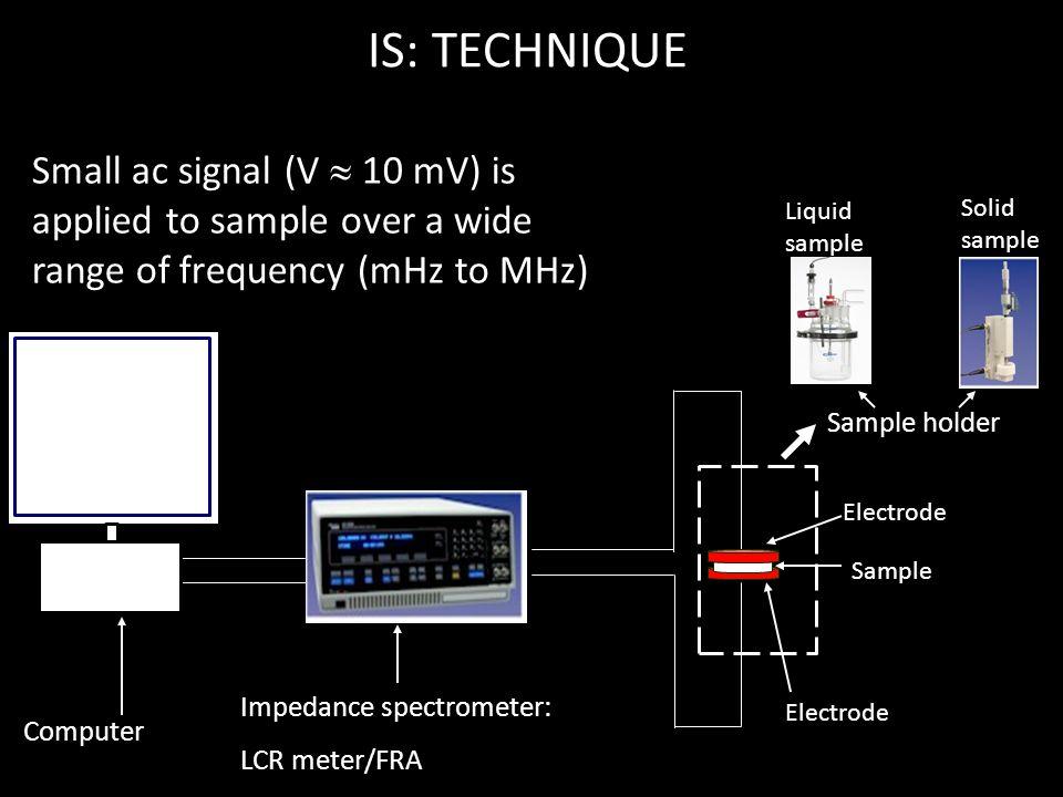 Electrode Impedance spectrometer: LCR meter/FRA Sample holder Electrode IS: TECHNIQUE Computer Liquid sample Solid sample Sample Small ac signal (V 