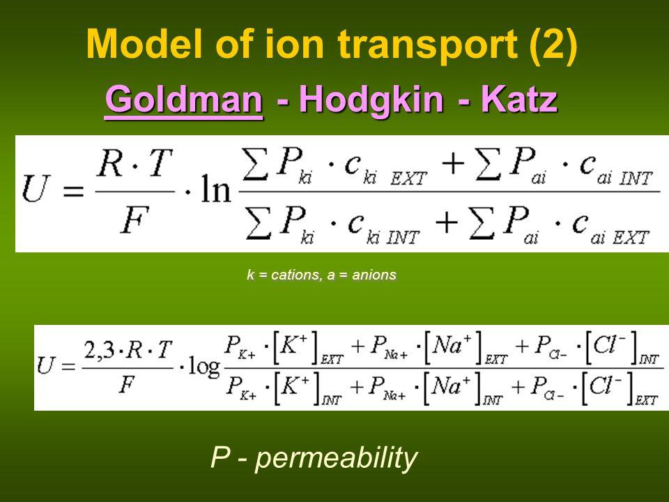 """Model of ion transport (3) """"giant cuttlefish axon (t = 25°C): p K : p Na : p Cl = 1 : 0.04 : 0.45 calculated: U = - 61 mV measured: U = - 62 mV frog muscle (t = 25°C): p K : p Na : p Cl = 1 : 0.01 : 2 calculated: U = - 90 mV measured: U = - 92 mV"""
