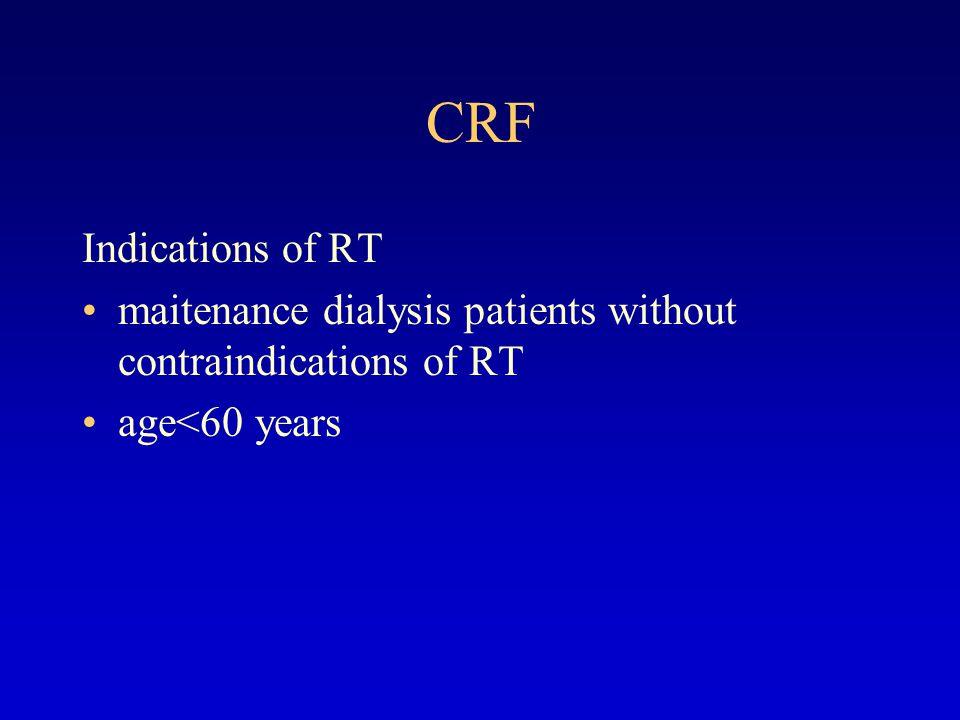 CRF Prognosis 5-year survival  Home HD 80%  RT 60%  Hospital HD 60%  CAPD 50%