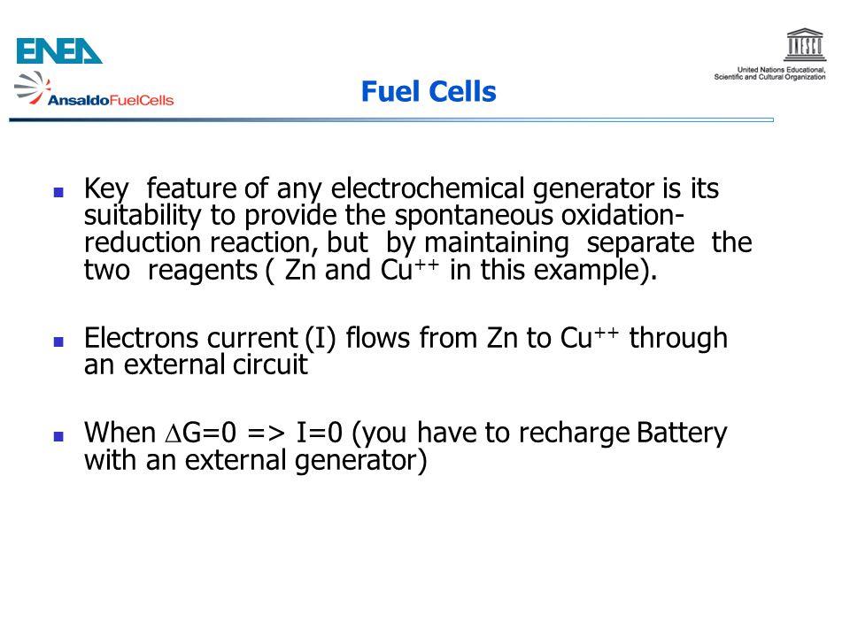 Zn Cu Zn ++ SO4 --- Cu ++ SO4 --- Porous Septum Zn  Zn ++ e Anode -Cathode + Cu++  Cu e EaEc e Fuel Cells Daniell Battery Anodic Semireaction Zn  Zn ++ + 2e Cathodic Semireaction Cu  Cu ++ + 2e Total reaction Zn + Cu ++  Zn ++ + Cu Electrolyte