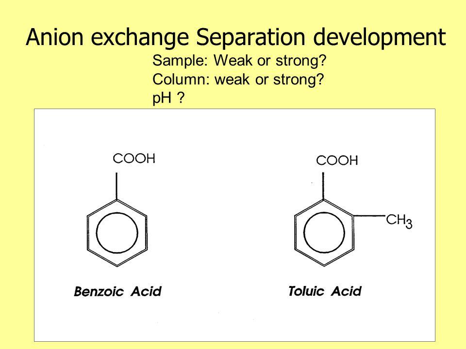 Anion exchange Separation development Sample: Weak or strong? Column: weak or strong? pH ?