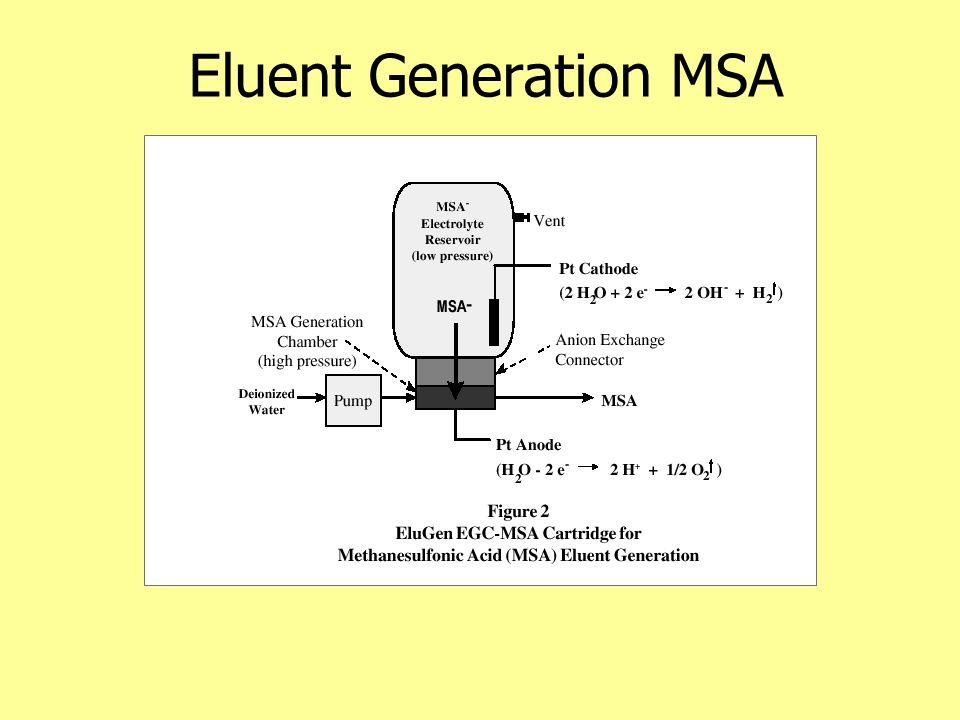 Eluent Generation MSA