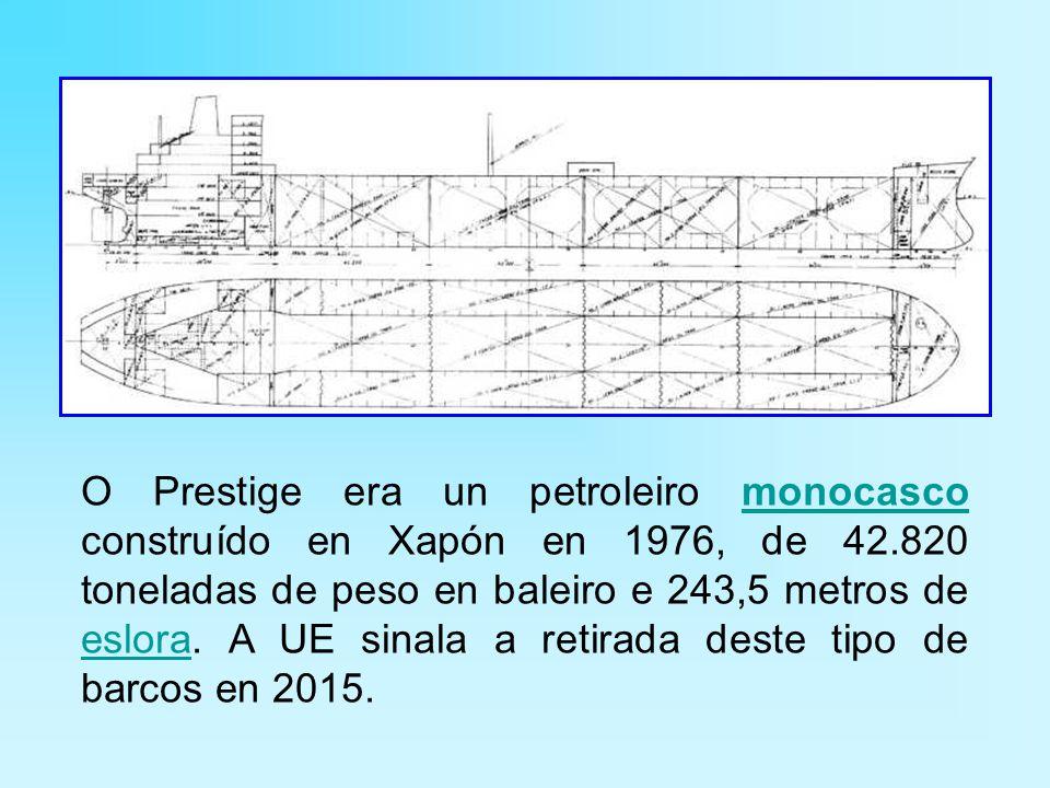 O Prestige era un petroleiro monocasco construído en Xapón en 1976, de 42.820 toneladas de peso en baleiro e 243,5 metros de eslora.