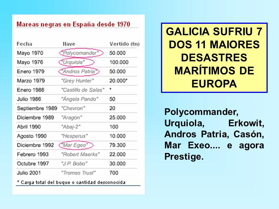 GALICIA SUFRIU 7 DOS 11 MAIORES DESASTRES MARÍTIMOS DE EUROPA Polycommander, Urquiola, Erkowit, Andros Patria, Casón, Mar Exeo....