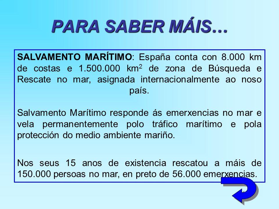 PARA SABER MÁIS… SALVAMENTO MARÍTIMO: España conta con 8.000 km de costas e 1.500.000 km 2 de zona de Búsqueda e Rescate no mar, asignada internacionalmente ao noso país.