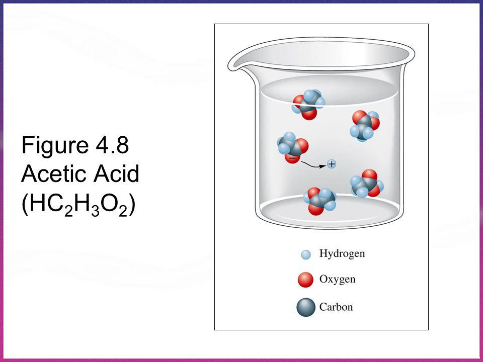 Figure 4.8 Acetic Acid (HC 2 H 3 O 2 )