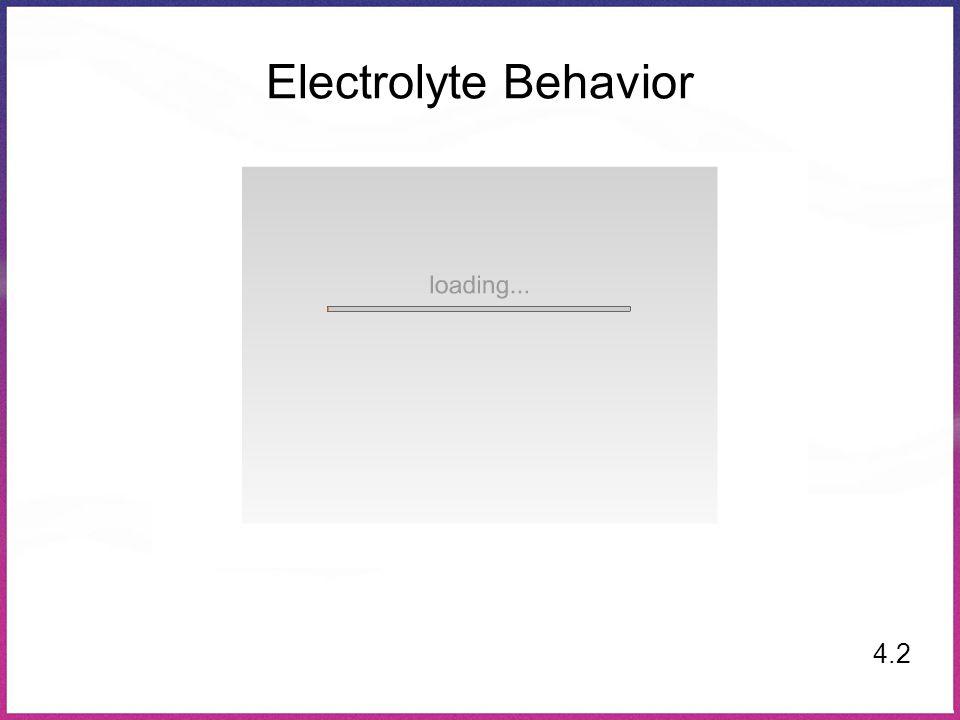 Electrolyte Behavior 4.2