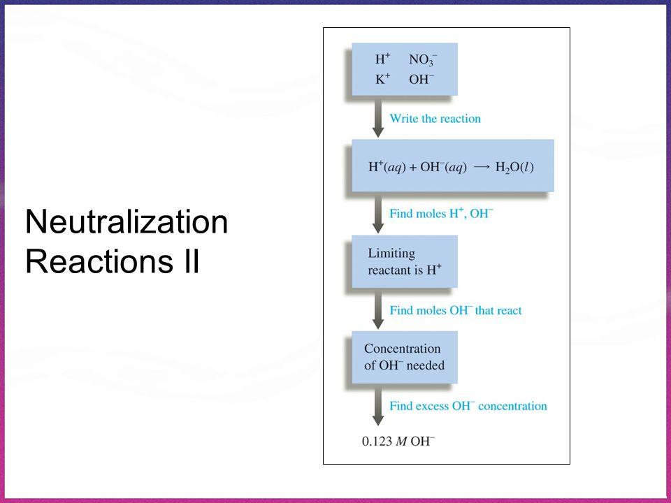 Neutralization Reactions II